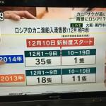 松葉ガニシーズンの来年の料金について~カニの価格が高騰する?!