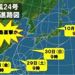 台風24号による今週末の日本海側の行楽予想について☆宿泊キャンセルのタイミング(かどやの場合)