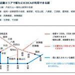 2021年春よりJR城崎温泉駅や豊岡駅がSuica、Icoca等に対応します!