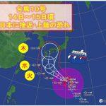 お盆後半、台風10号の進路に関する予想について〜8月14、15日はご注意下さい!