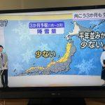 今年の冬は日本海側で暖冬予報!?