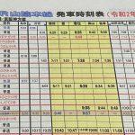 令和2年3月14日にJRの時刻改正がありましたが、JR佐津駅に関しては大きな変動はありません