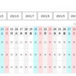 2、3月、松葉ガニシーズンの空室状況について