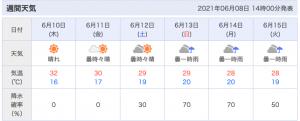 兵庫県北部の週間天気予報