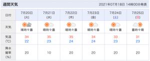 梅雨明け直後の週間天気予報